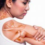 Causes, Symptoms, and Treatment of Shoulder Pain, Tendonitis, Rotator Cuff Tears, Bursitis, Arthritis, and Frozen Shoulder…